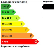 37 kWh<sub>ep</sub>/m<sup>2</sup>.an