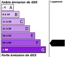 57 kg<sub>éqCO2</sub>/m<sup>2</sup>.an